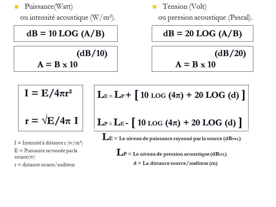 LE = LP + [ 10 LOG (4π) + 20 LOG (d) ] r = √E/4π I